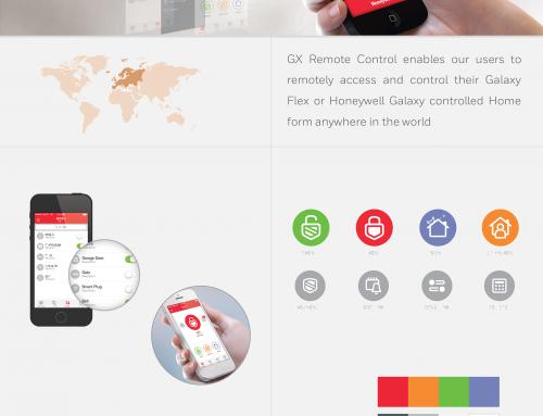 GX Remote Control app voor Android weer beschikbaar